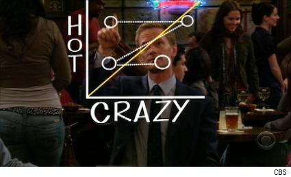 Hot.Crazy
